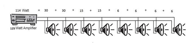Схема подключения Акустической системы APart COLS81 к Трансляционному Усилителю мощности 100 В