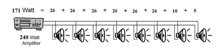 Схема подключения Звукового Прожектора APart MPBD20-G к Трансляционному Усилителю мощности 100 В.