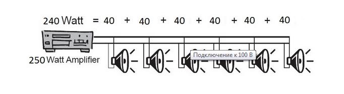 Схема подключения Акустической системы APart COLW41 к Трансляционному Усилителю мощности 100 В