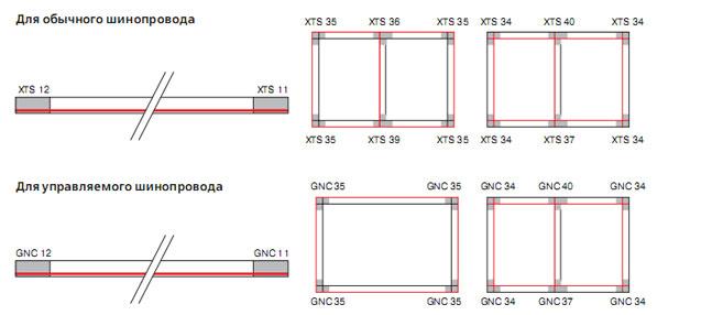 Схема сборки шинопровода