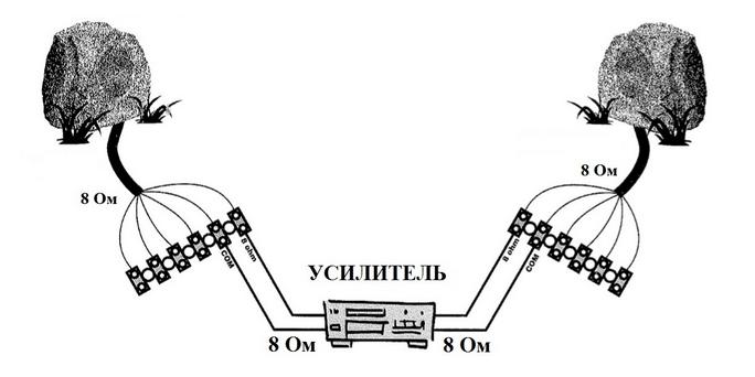 Схема подключения Apart ROCK20 к низкоомному Усилителю мощности