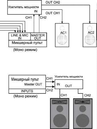 Схема подключения аппаратуры
