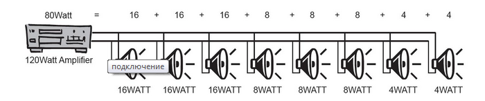 Схема подключения Акустической системы APart SPH16 к Трансляционному Усилителю мощности 100 В