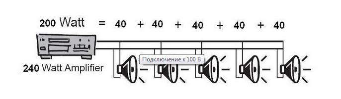 Схема подключения Акустической системы APart COLS101 к Трансляционному Усилителю мощности 100 В