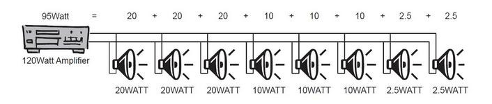 Схема подключения Сферической Акустической системы APart SPH20 к Трансляционному Усилителю мощности 100 В