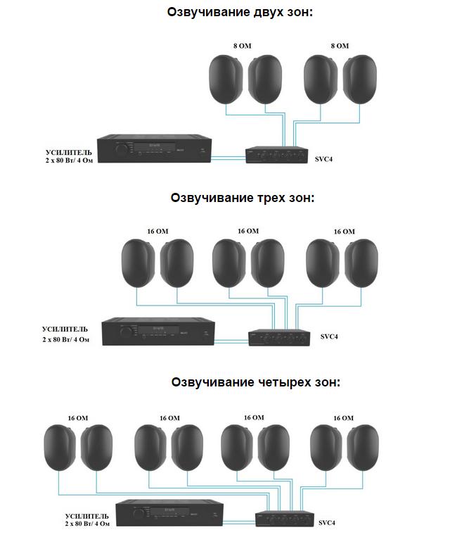 Схема подключения APart SVC4