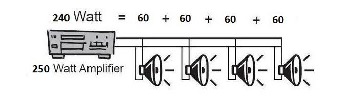 Схема подключения Акустической системы APart COLW101 к Трансляционному Усилителю мощности 100 В