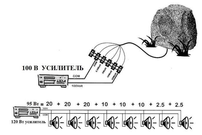 Схема подключения Громкоговорителя Apart ROCK20 к 100В выходу усилителя