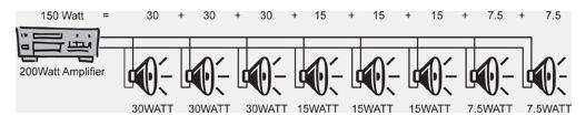 Схема подключения Звукового Прожектора APart MPH31 к Трансляционному Усилителю мощности 100 В.