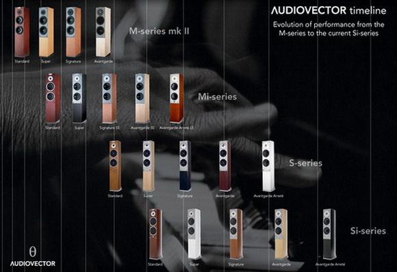 Акустические системы Audiovector