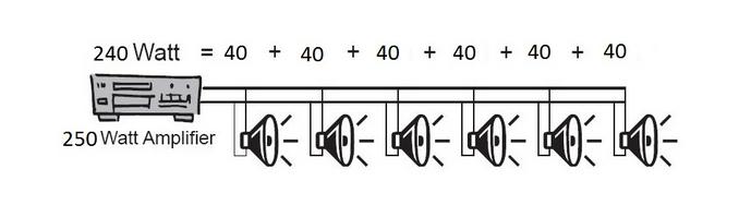 Схема подключения Звуковой колонны APart COLW81 к Трансляционному Усилителю мощности 100 В
