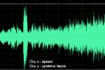 Акустика ATC - динамический диапазон