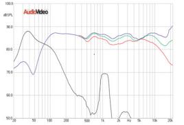 Достоверность и наслаждение ATC SCM20SL AT